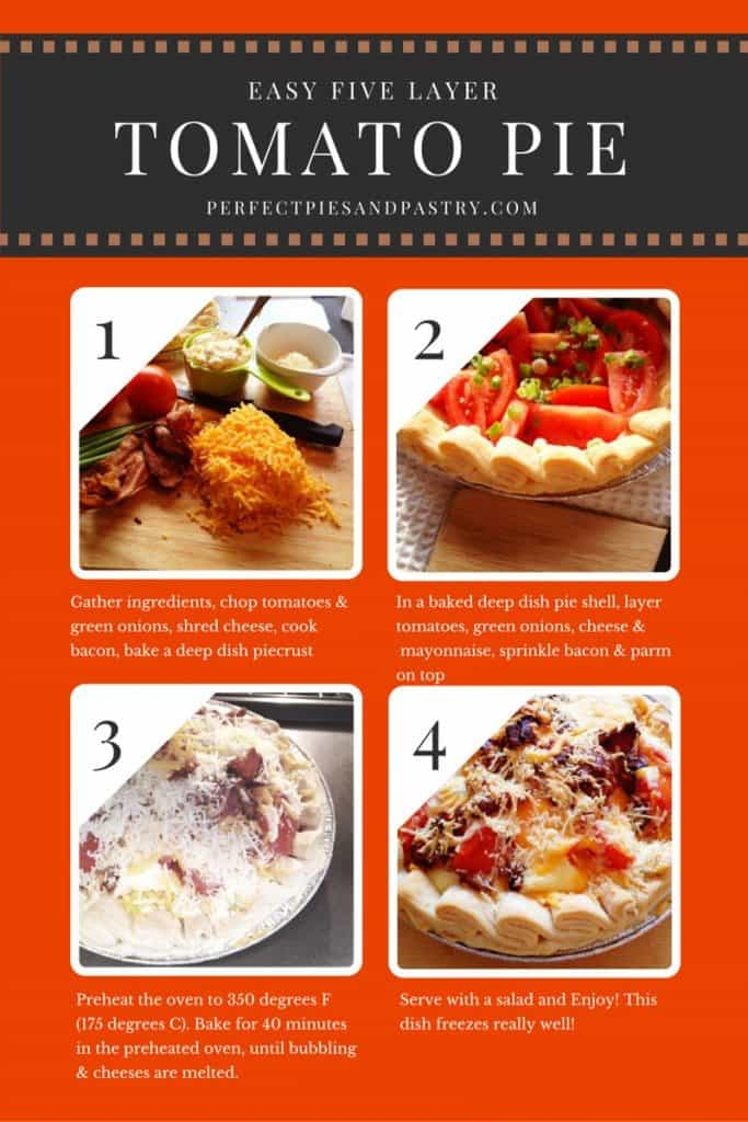 Infographic of recipe for 5 Layer Tomato Pie [800x1200]