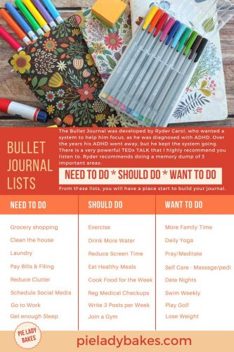 Bullet journal lists graphic need to do, should do, want to do lists